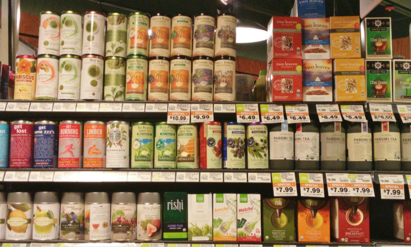 Prediction and Analysis of the Global Green Tea Market